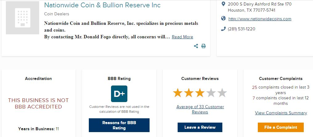 Is Nationwide Coin And Bullion A Scam BBB rating