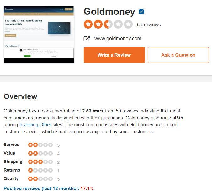 Goldmoney Review Sitejabber Rating
