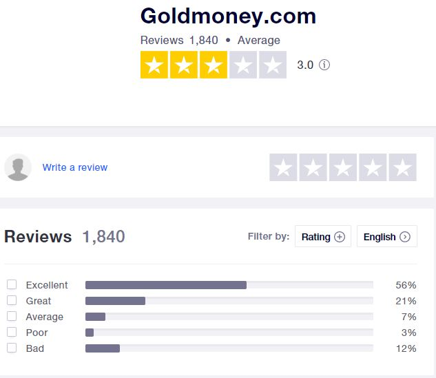 Goldmoney Review Trustpilot Rating
