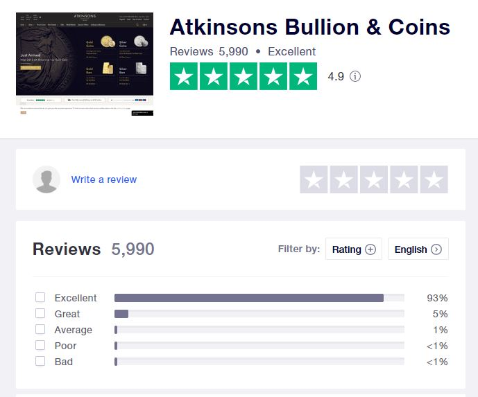 Is Atkinsons Bullion A Scam Trustpilot Rating
